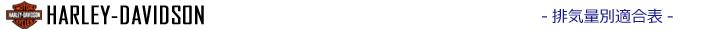 排気量別バイクバッテリー適合表(HARLEY-DAVIDSON)