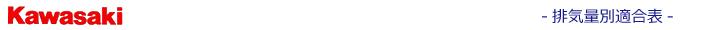 排気量別バイクバッテリー適合表(カワサキ)
